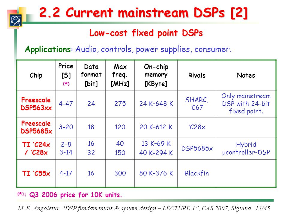 2.2 Current mainstream DSPs [2]